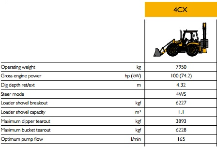 JCB 4CX: Technical Specifications