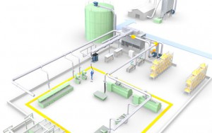 Extraction Systems plant