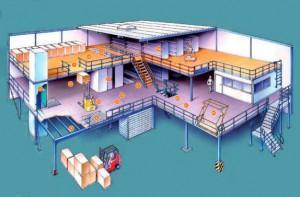 steel storage platforms