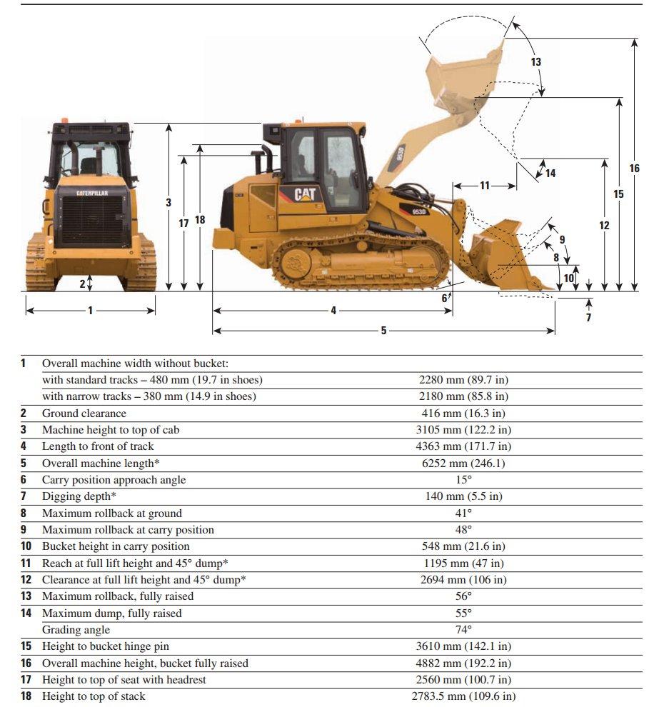 CATERPILLAR 953 dimensions sheet