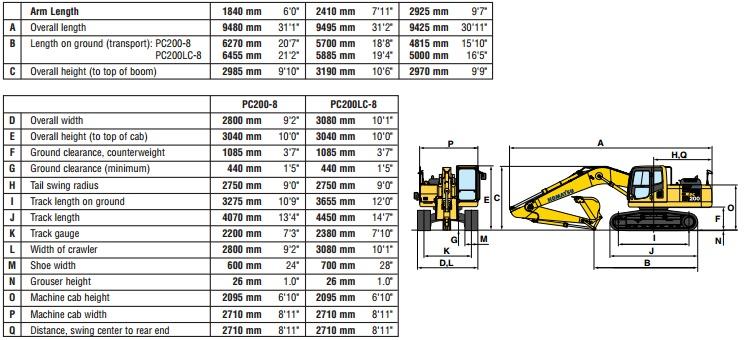 Nichiyu Forklift Service Manuals further Car Warning Symbols My Subaru Dashboard Mean moreover Toyota Landcruiser Alternator Wiring Diagram besides 1989 Toyota 4runner Fuel Pump Wiring Diagram moreover Pc200. on toyota forklift fuse box diagram