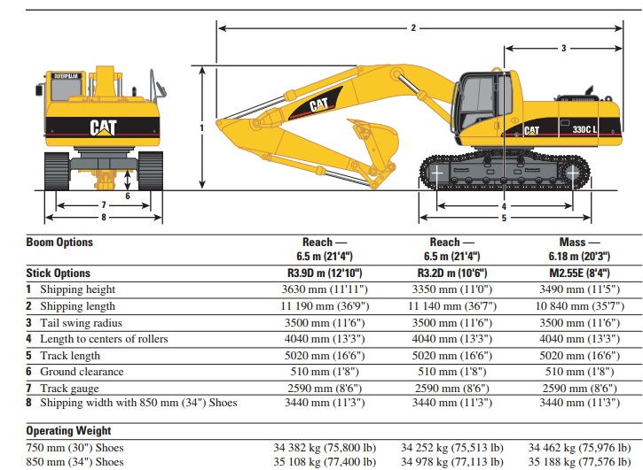 Cat  Long Reach Excavator Specs