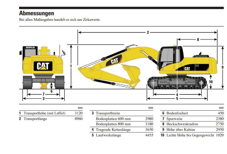 caterpillar 320d kettenbagger gebraucht kaufen. Black Bedroom Furniture Sets. Home Design Ideas
